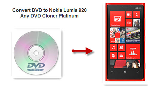 convert dvd to lumia 920